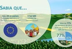 CE agricultura e sua importancia capa