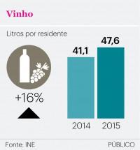 graf vinho