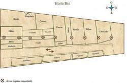 biohorta1