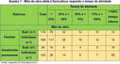 floricultura RAM quadro7