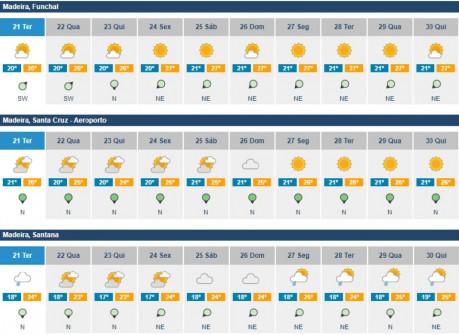 previsoes meteorologicas 21a30 julho