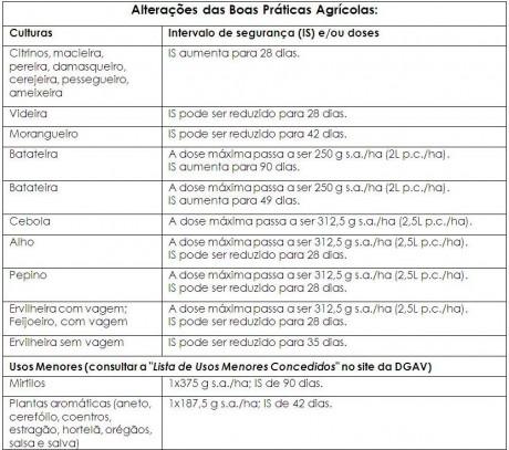 alteracoes boas praticas tabela2