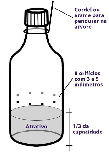 alerta produtores cereja garrafa mosqueira