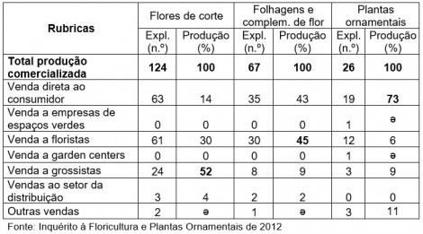 floricultura RAM quadro 10