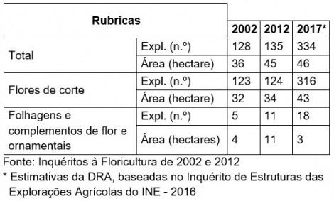 floricultura RAM quadro 2