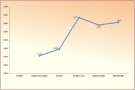 graf3