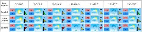 previsoes meteorologicas1.1